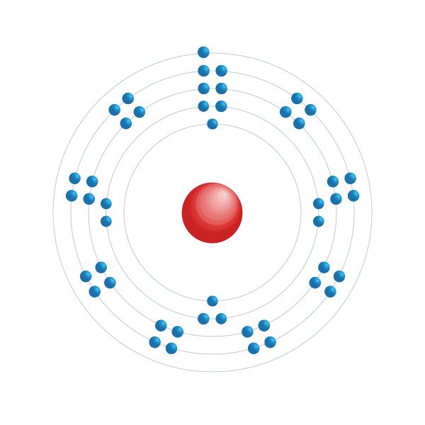 Argent Diagramme de configuration électronique