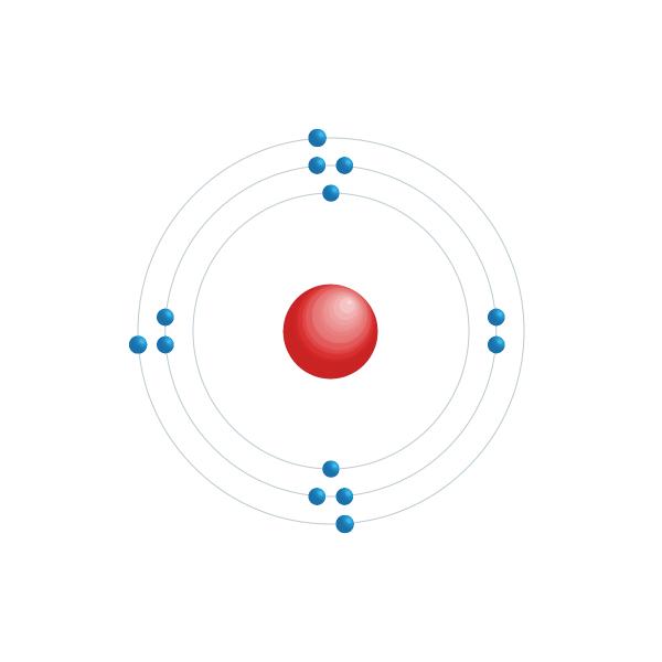 Aluminium Diagramme de configuration électronique