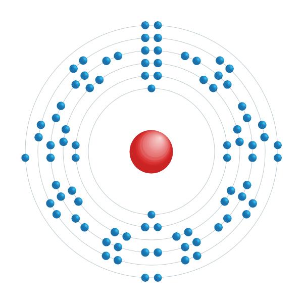 Astate Diagramme de configuration électronique