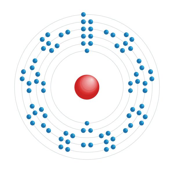 Or Diagramme de configuration électronique