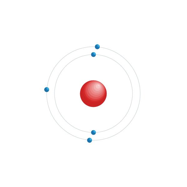 Bore Diagramme de configuration électronique