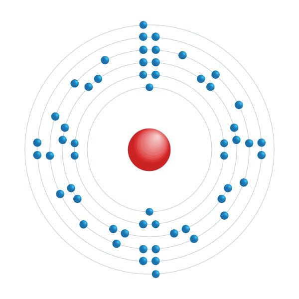 Baryum Diagramme de configuration électronique