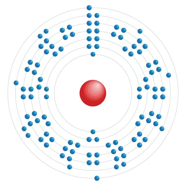 Bohrium Diagramme de configuration électronique
