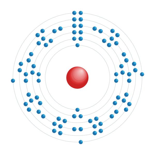 Bismuth Diagramme de configuration électronique