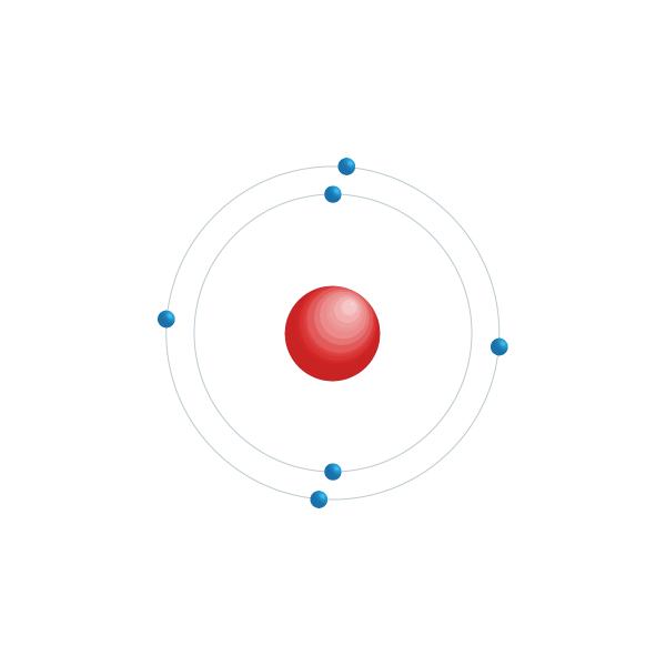 Carbone Diagramme de configuration électronique