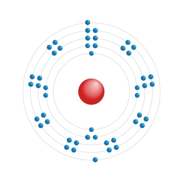 Cadmium Diagramme de configuration électronique