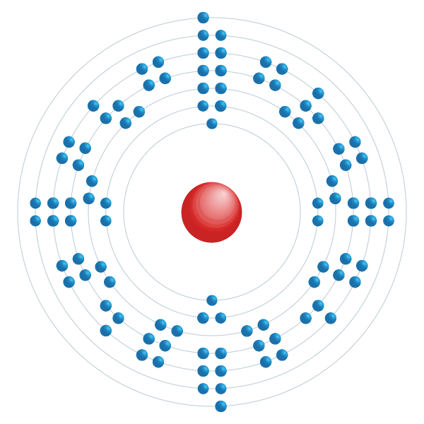 Californium Diagramme de configuration électronique