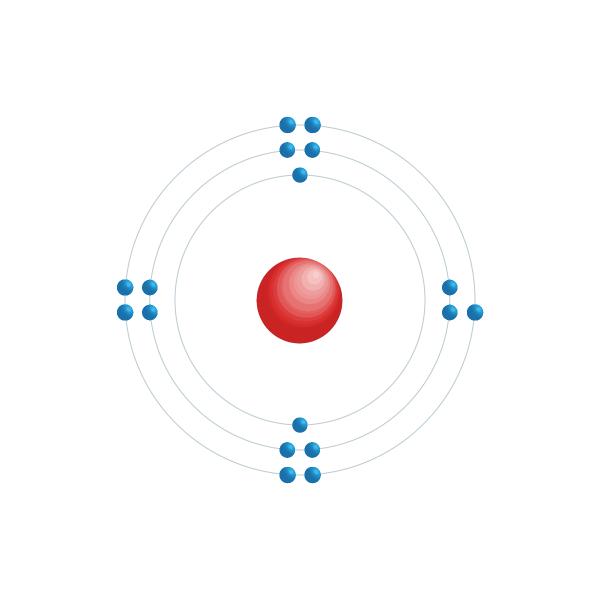 Chlore Diagramme de configuration électronique