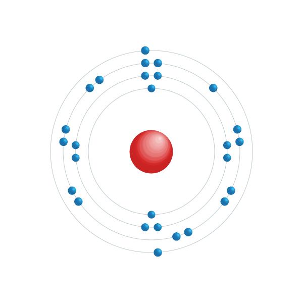 Cobalt Diagramme de configuration électronique