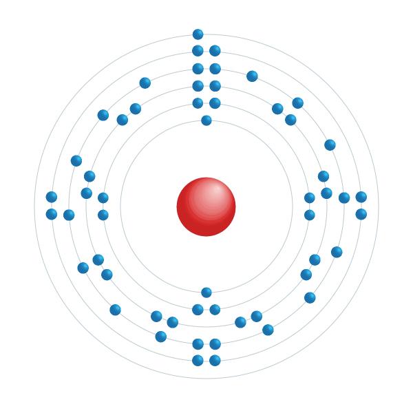Césium Diagramme de configuration électronique