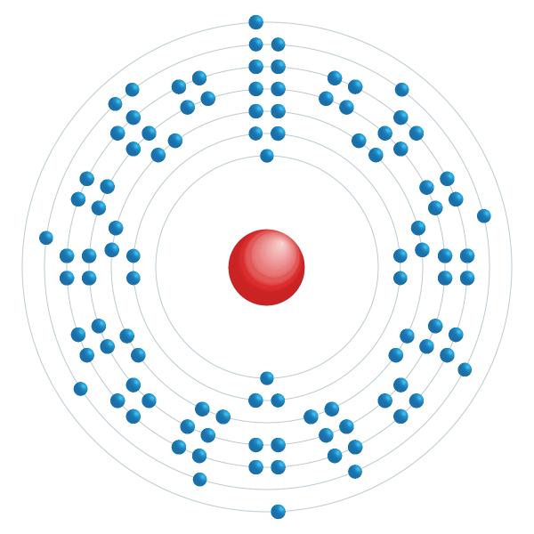 Dubnium Diagramme de configuration électronique