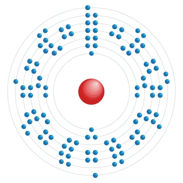 Darmstadtium Diagramme de configuration électronique