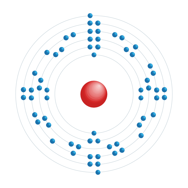 Europium Diagramme de configuration électronique