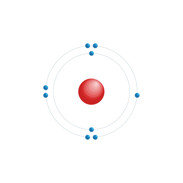 Fluor Diagramme de configuration électronique
