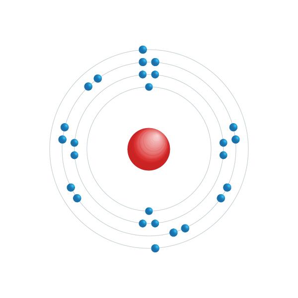 Fer Diagramme de configuration électronique