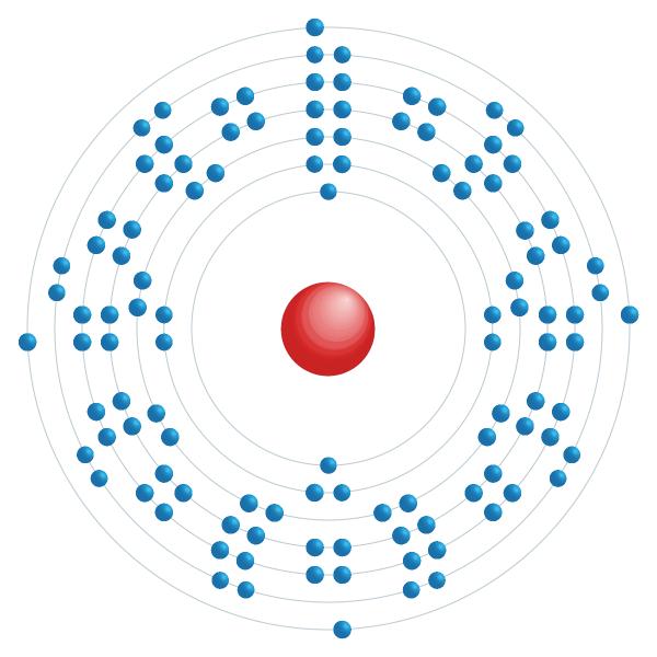 Flérovium Diagramme de configuration électronique