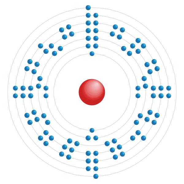 Fermium Diagramme de configuration électronique