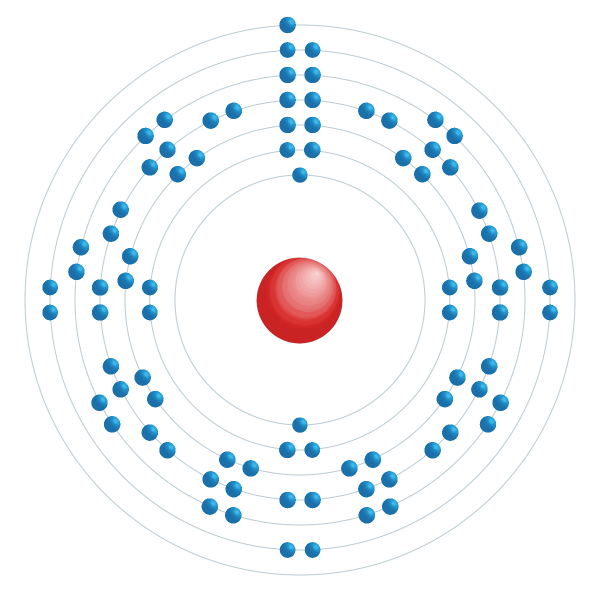 Francium Diagramme de configuration électronique