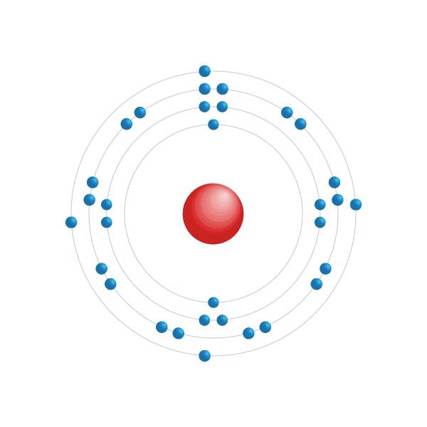 Germanium Diagramme de configuration électronique