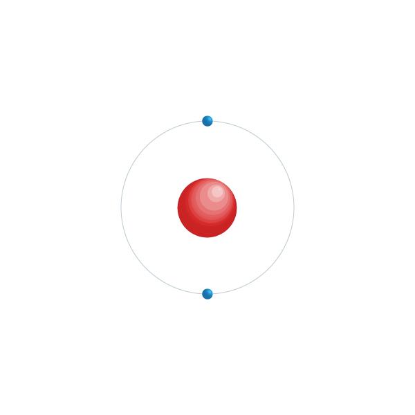 Hélium Diagramme de configuration électronique