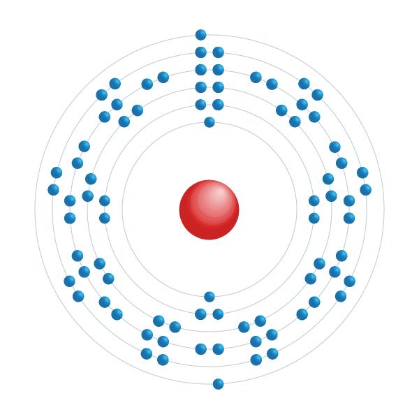 Mercure Diagramme de configuration électronique