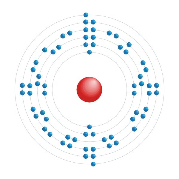 Holmium Diagramme de configuration électronique