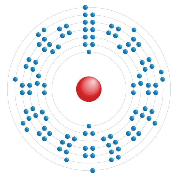 Hassium Diagramme de configuration électronique