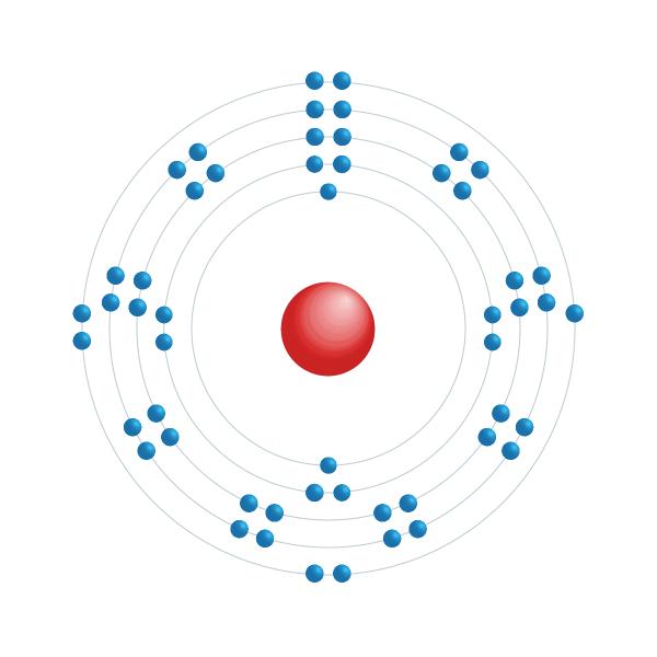 Iode Diagramme de configuration électronique