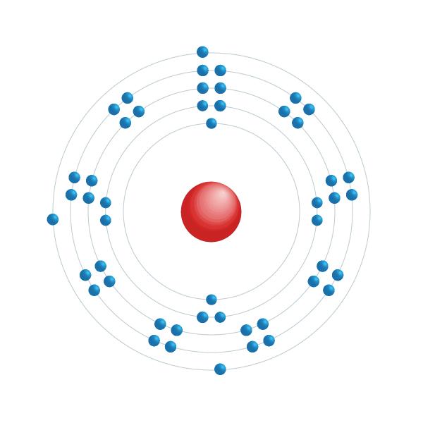 Indium Diagramme de configuration électronique