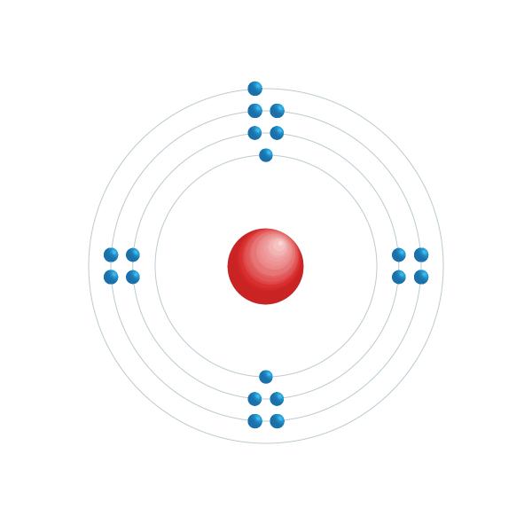 Potassium Diagramme de configuration électronique