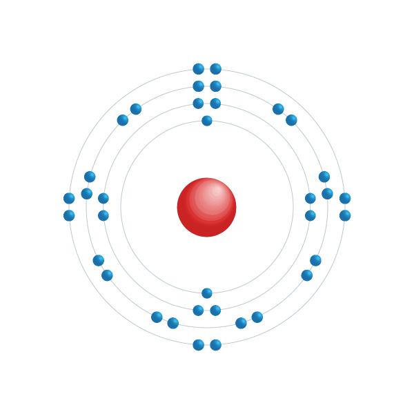 Krypton Diagramme de configuration électronique