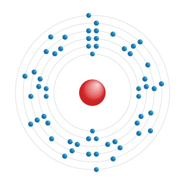 Lanthane Diagramme de configuration électronique