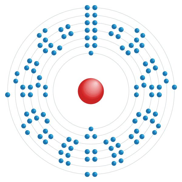 Livermorium Diagramme de configuration électronique