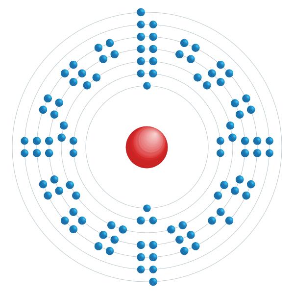 Mendélévium Diagramme de configuration électronique