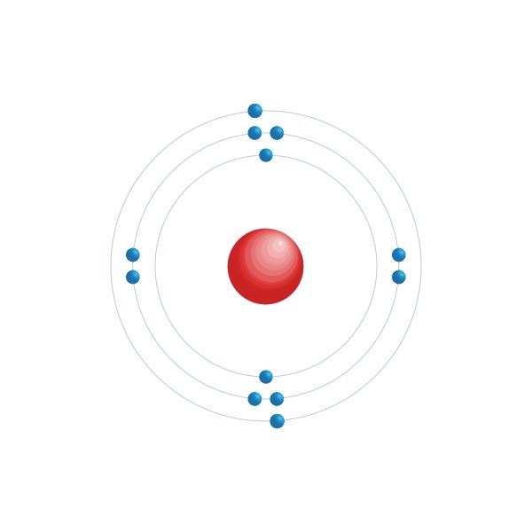 Magnésium Diagramme de configuration électronique