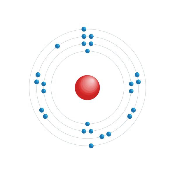 Manganèse Diagramme de configuration électronique