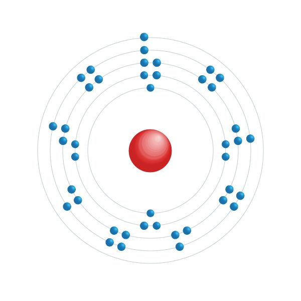Molybdène Diagramme de configuration électronique