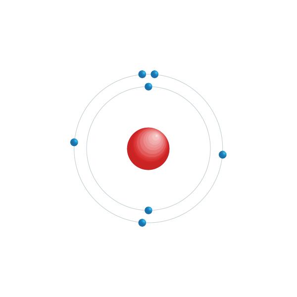 Azote Diagramme de configuration électronique