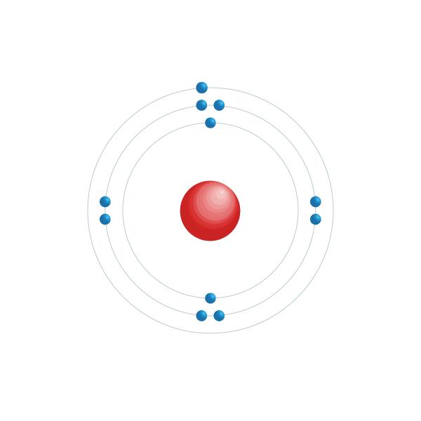 Sodium Diagramme de configuration électronique