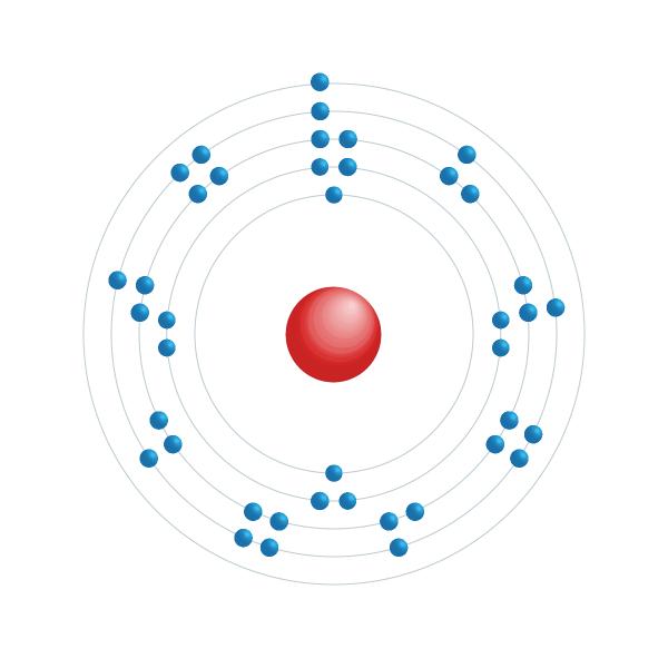 Niobium Diagramme de configuration électronique