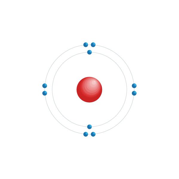 Néon Diagramme de configuration électronique