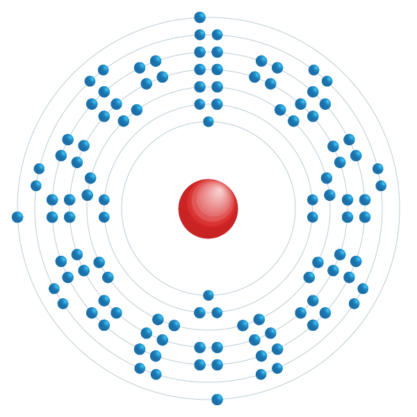 Nihonium Diagramme de configuration électronique