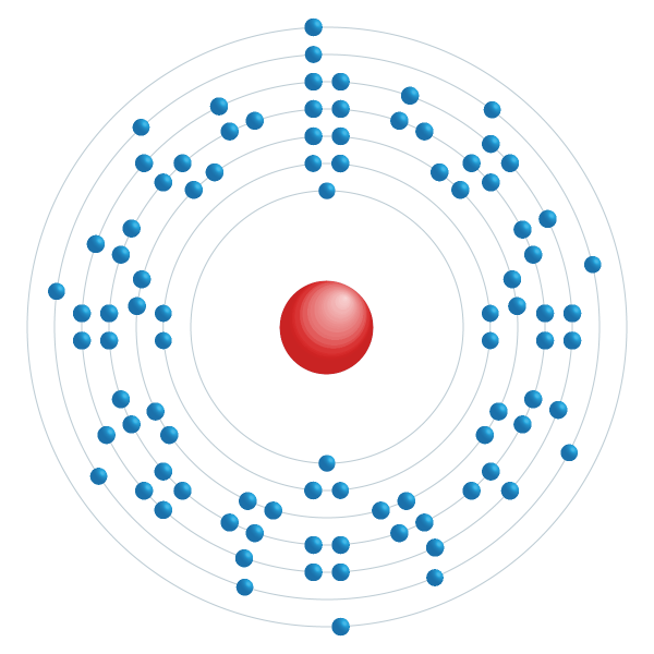 Neptunium Diagramme de configuration électronique