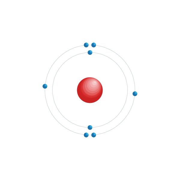 Oxygène Diagramme de configuration électronique