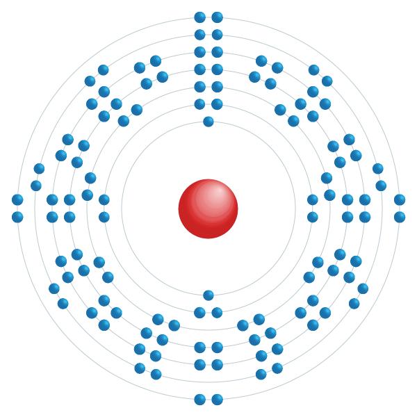 Oganesson Diagramme de configuration électronique