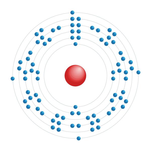 Plomb Diagramme de configuration électronique