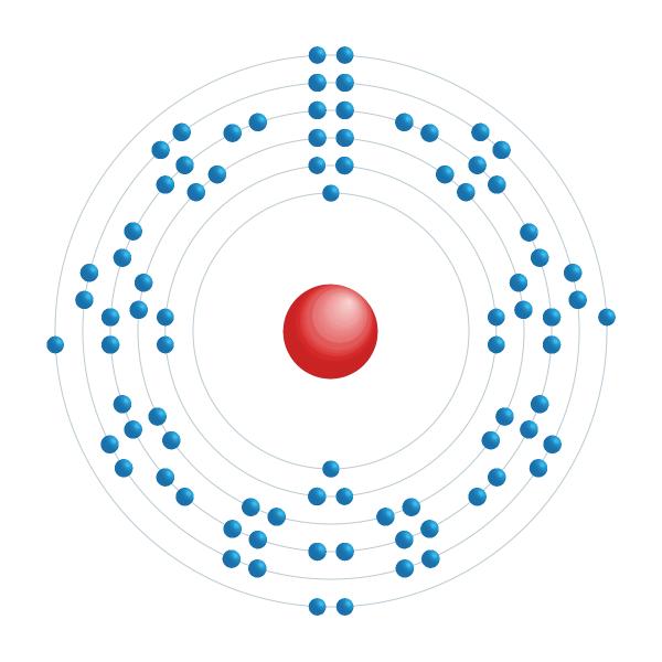 Polonium Diagramme de configuration électronique