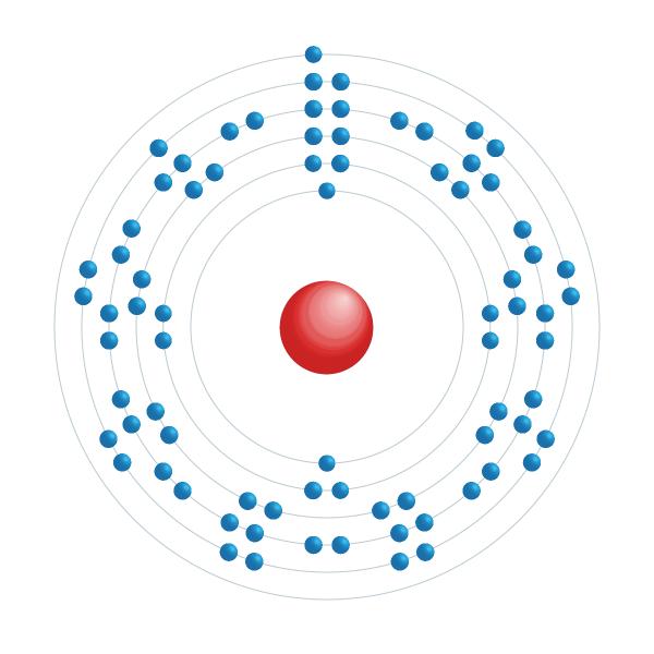 Platine Diagramme de configuration électronique