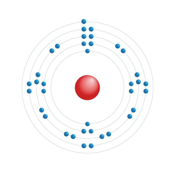 Rubidium Diagramme de configuration électronique