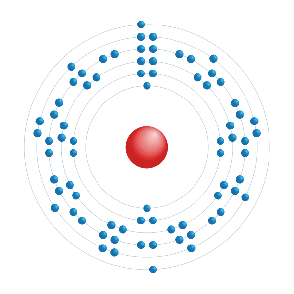 Rhénium Diagramme de configuration électronique